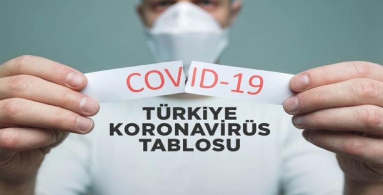 1 Kasım koronavirüs tablosu! Hasta, ölü sayısı ve son durum açıklandı